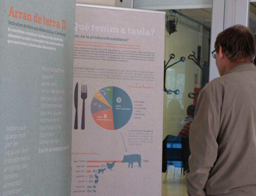 Indicadors de Sobirania Alimentària de Catalunya